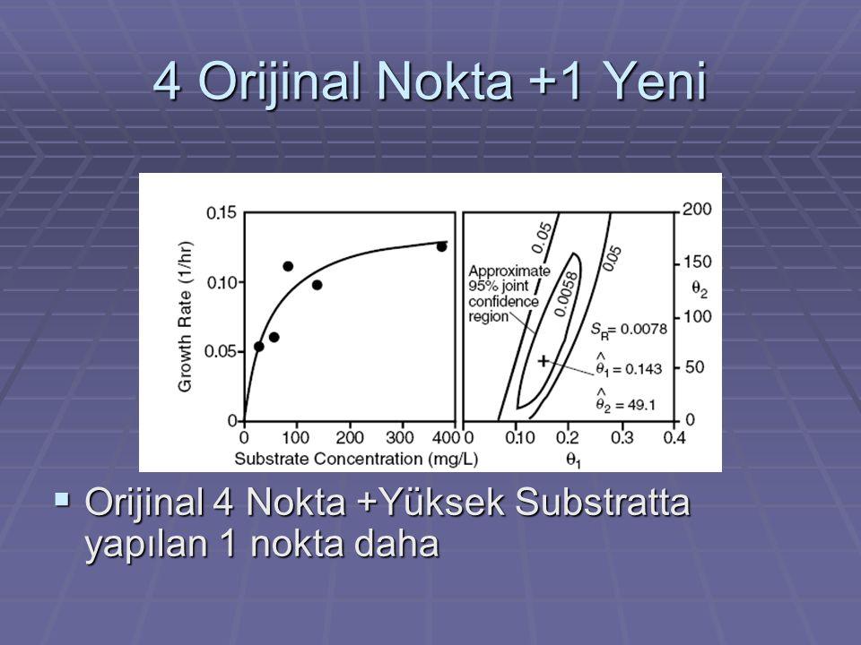 4 Orijinal Nokta +1 Yeni  Orijinal 4 Nokta +Yüksek Substratta yapılan 1 nokta daha