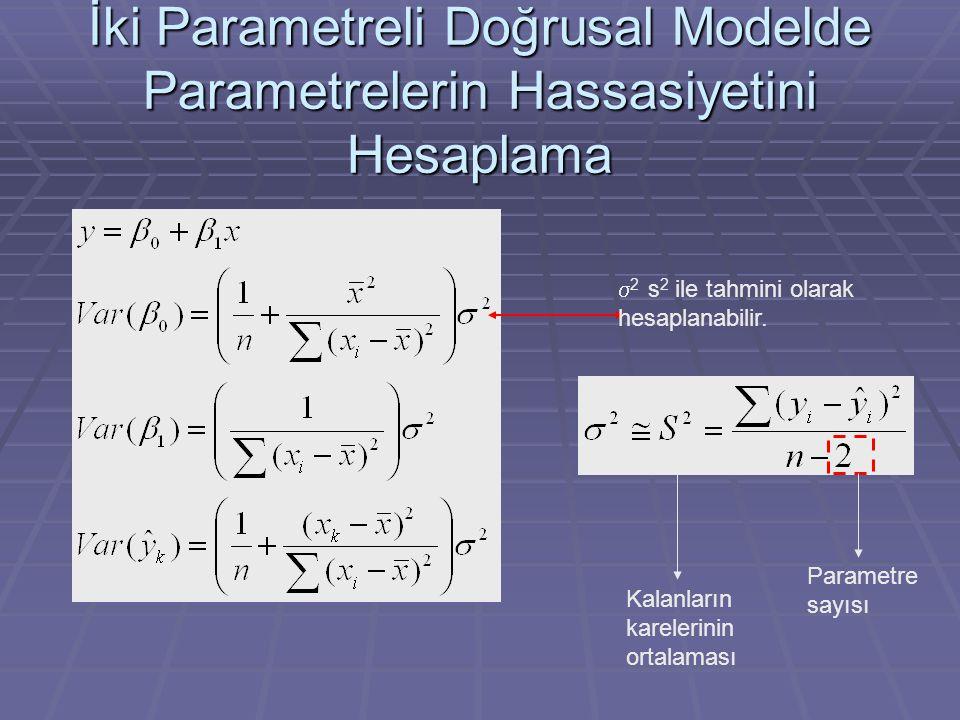 İki Parametreli Doğrusal Modelde Parametrelerin Hassasiyetini Hesaplama  2 s 2 ile tahmini olarak hesaplanabilir. Kalanların karelerinin ortalaması P