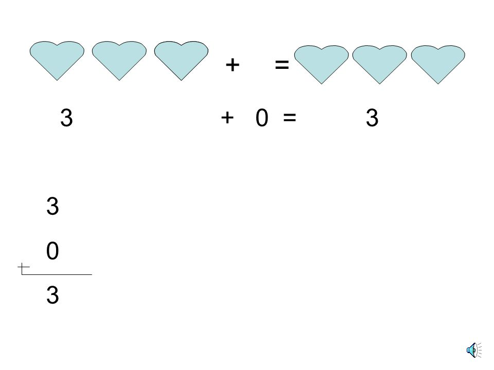 +=+= 3 + 0 = 3 3 0 3
