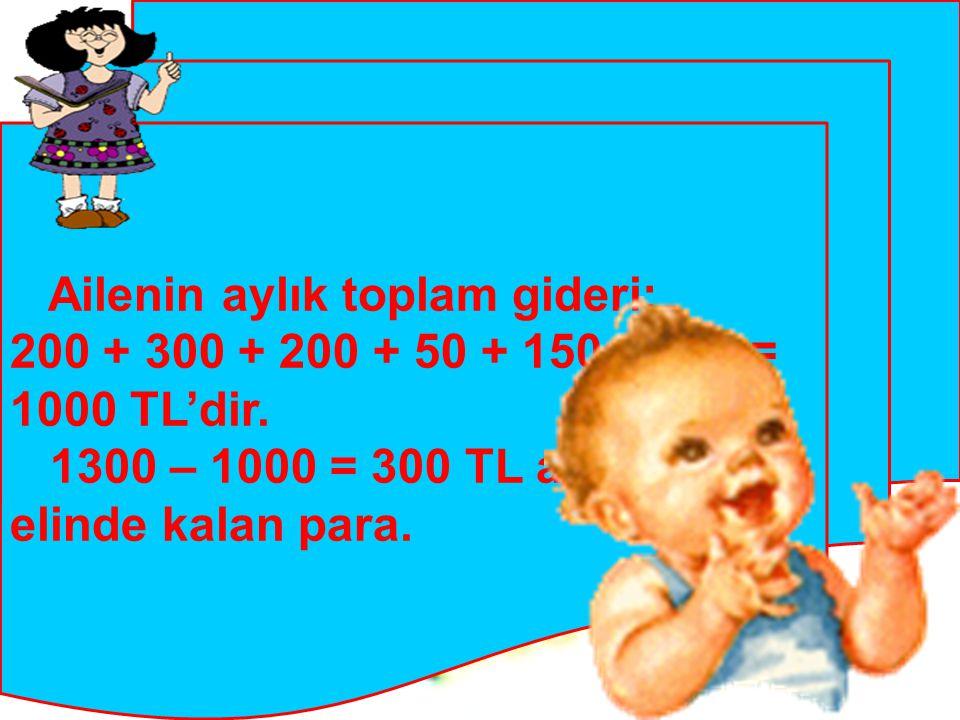 Ailenin aylık toplam gideri: 200 + 300 + 200 + 50 + 150 + 100 = 1000 TL'dir. 1300 – 1000 = 300 TL ailenin aylık elinde kalan para.