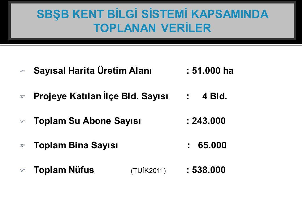 SBŞB KENT BİLGİ SİSTEMİ KAPSAMINDA TOPLANAN VERİLER F Sayısal Harita Üretim Alanı : 51.000 ha F Projeye Katılan İlçe Bld.