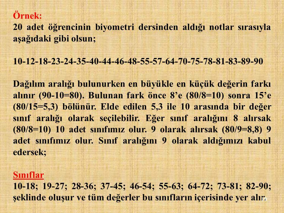 Örnek: 20 adet öğrencinin biyometri dersinden aldığı notlar sırasıyla aşağıdaki gibi olsun; 10-12-18-23-24-35-40-44-46-48-55-57-64-70-75-78-81-83-89-9