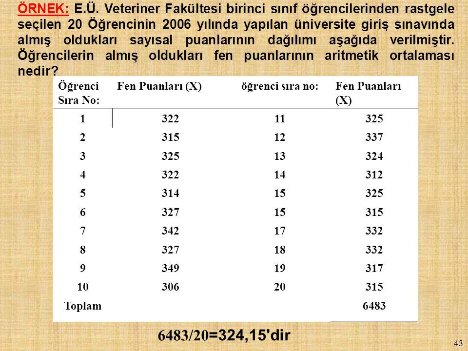 ÖRNEK: E.Ü. Veteriner Fakültesi birinci sınıf öğrencilerinden rastgele seçilen 20 Öğrencinin 2006 yılında yapılan üniversite giriş sınavında almış old
