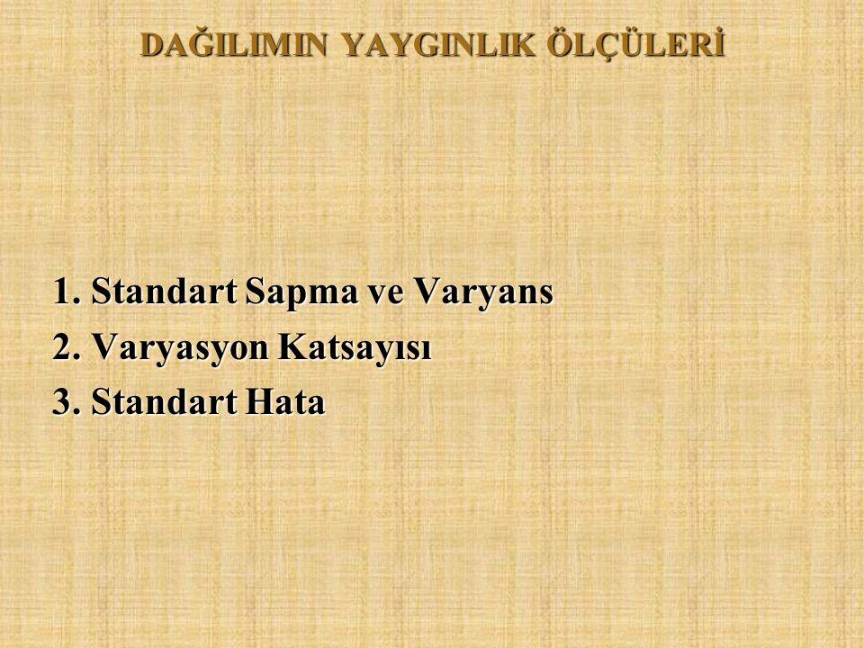 DAĞILIMIN YAYGINLIK ÖLÇÜLERİ 1. Standart Sapma ve Varyans 2. Varyasyon Katsayısı 3. Standart Hata