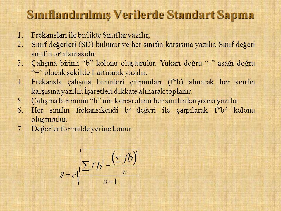 Sınıflandırılmış Verilerde Standart Sapma 1.Frekansları ile birlikte Sınıflar yazılır, 2.Sınıf değerleri (SD) bulunur ve her sınıfın karşısına yazılır