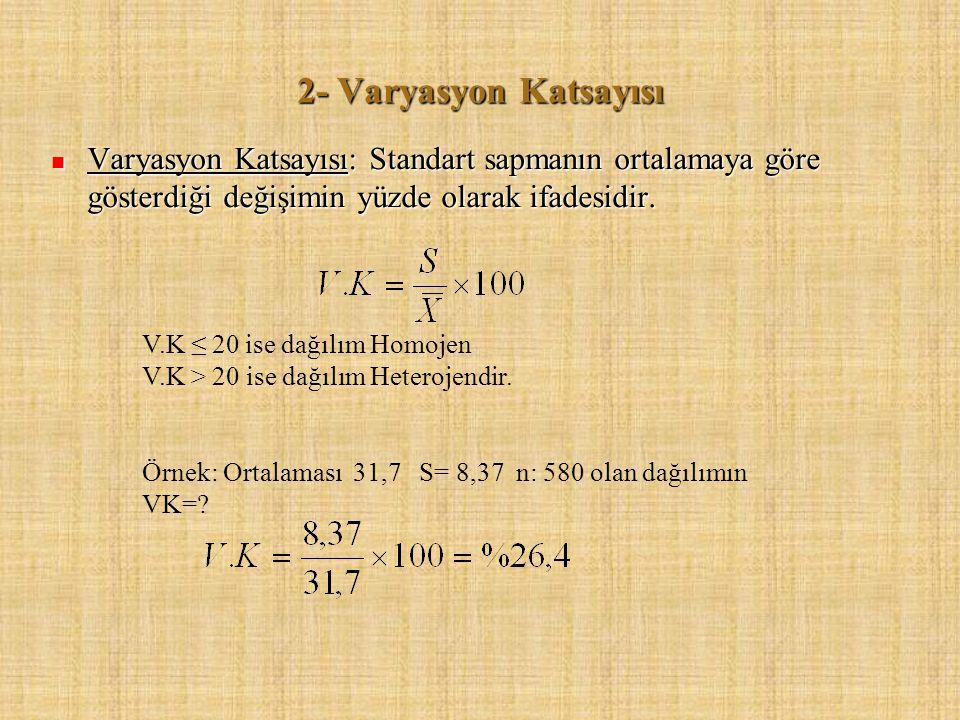 2- Varyasyon Katsayısı Varyasyon Katsayısı: Standart sapmanın ortalamaya göre gösterdiği değişimin yüzde olarak ifadesidir. Varyasyon Katsayısı: Stand