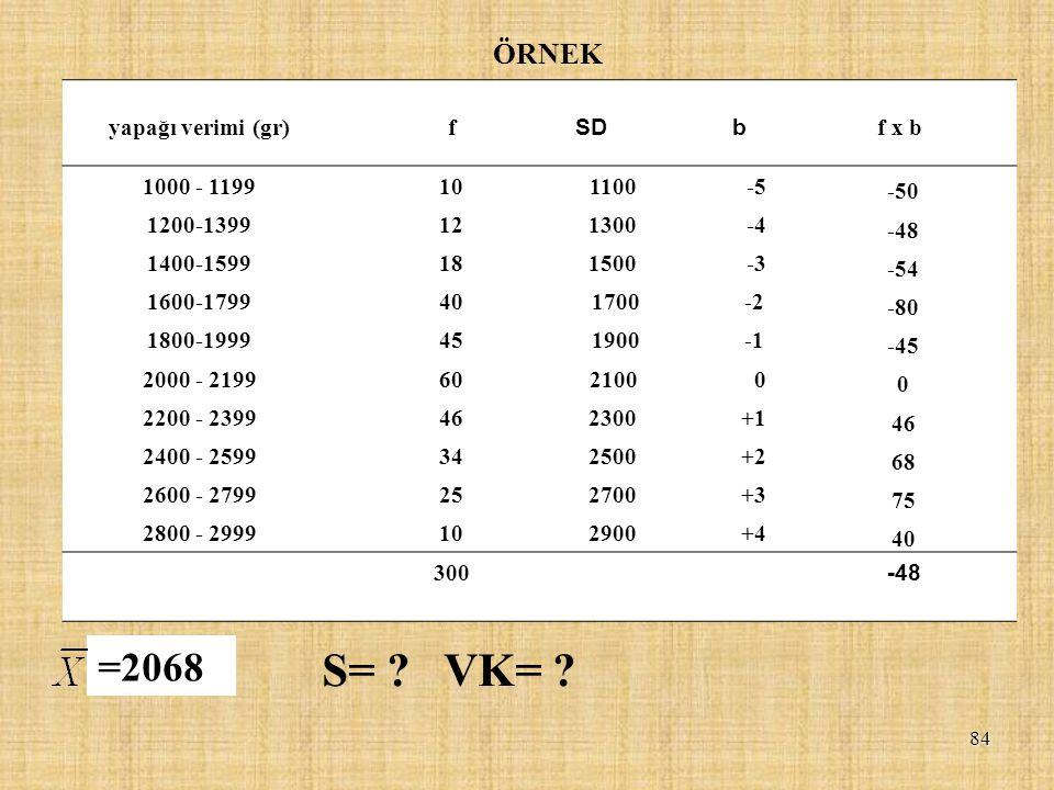 yapağı verimi (gr)f SD b f x b 1000 - 1199101100 -5 -50 1200-1399121300 -4 -48 1400-1599181500 -3 -54 1600-1799401700 -2 -80 1800-1999451900 -1 -45 20
