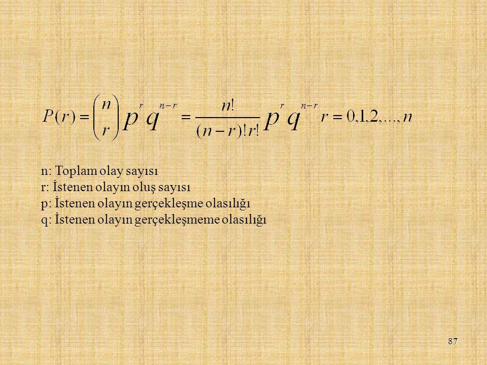 87 n: Toplam olay sayısı r: İstenen olayın oluş sayısı p: İstenen olayın gerçekleşme olasılığı q: İstenen olayın gerçekleşmeme olasılığı