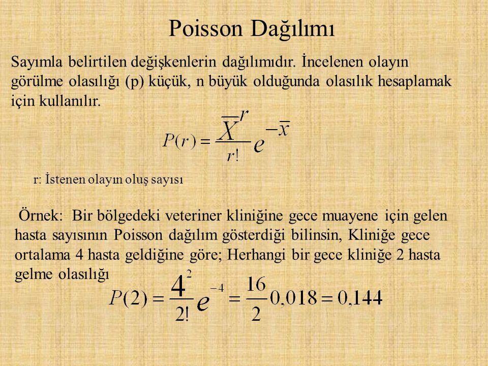 Poisson Dağılımı Sayımla belirtilen değişkenlerin dağılımıdır. İncelenen olayın görülme olasılığı (p) küçük, n büyük olduğunda olasılık hesaplamak içi