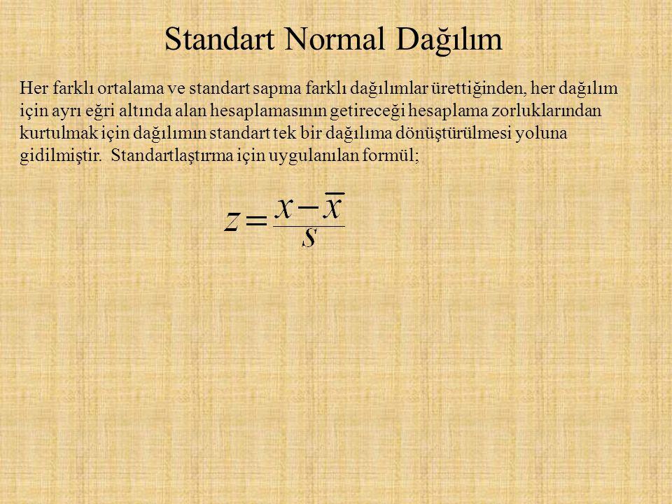 Standart Normal Dağılım Her farklı ortalama ve standart sapma farklı dağılımlar ürettiğinden, her dağılım için ayrı eğri altında alan hesaplamasının g