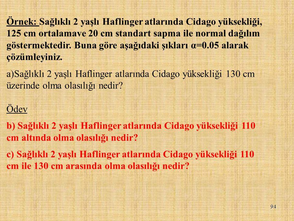 94 Örnek: Sağlıklı 2 yaşlı Haflinger atlarında Cidago yüksekliği, 125 cm ortalamave 20 cm standart sapma ile normal dağılım göstermektedir. Buna göre