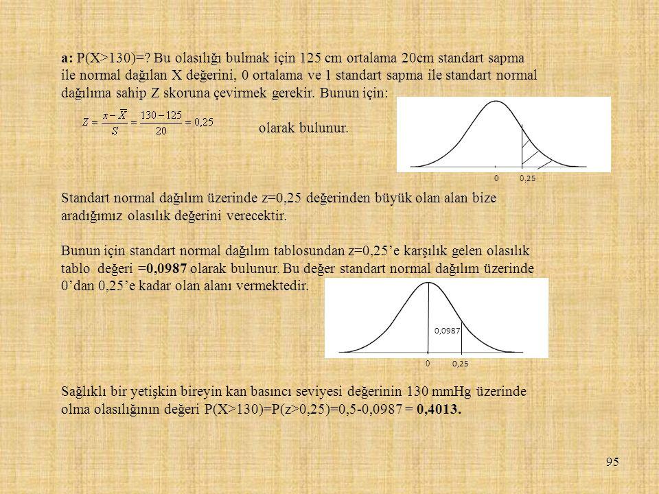 95 a: P(X>130)=? Bu olasılığı bulmak için 125 cm ortalama 20cm standart sapma ile normal dağılan X değerini, 0 ortalama ve 1 standart sapma ile standa