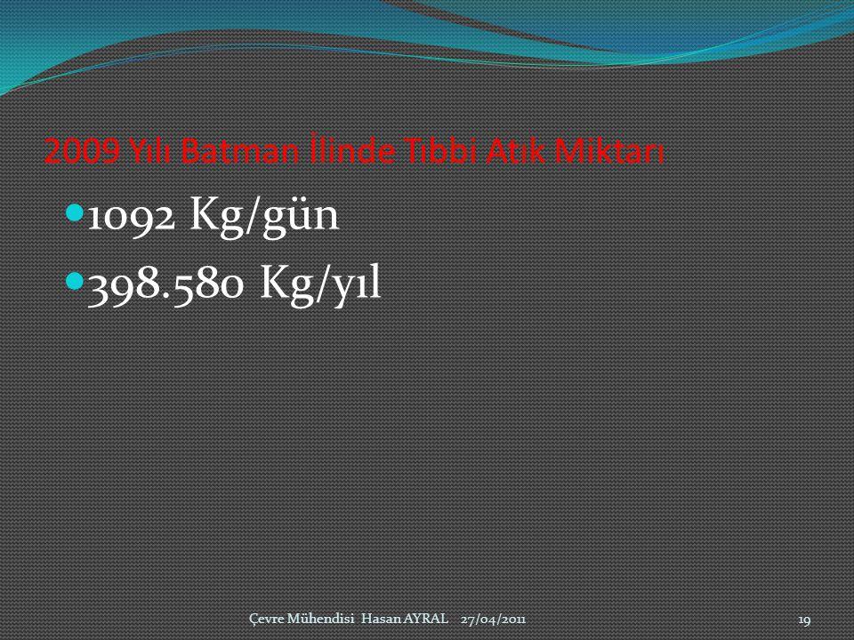 2009 Yılı Batman İlinde Tıbbi Atık Miktarı 1092 Kg/gün 398.580 Kg/yıl Çevre Mühendisi Hasan AYRAL 27/04/201119