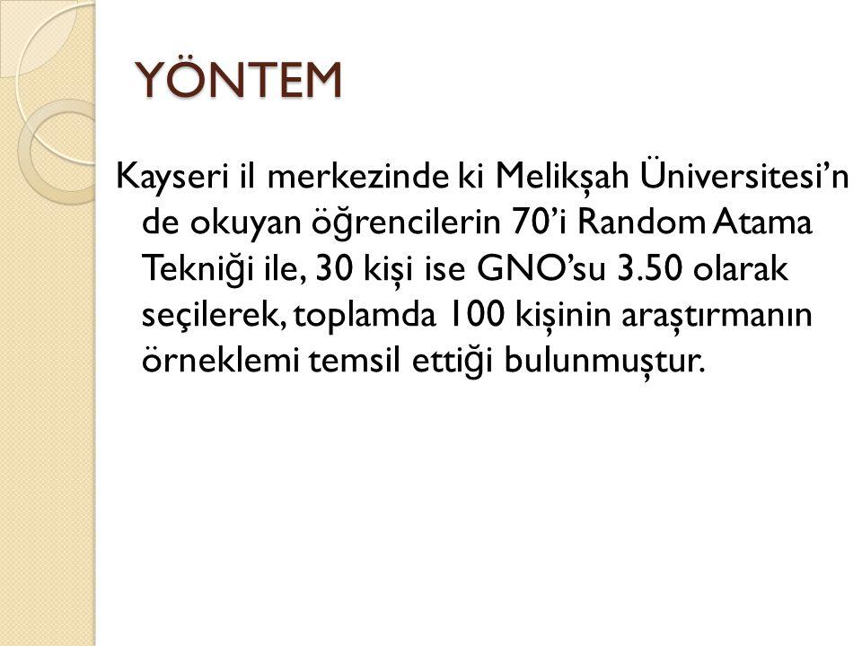 YÖNTEM Kayseri il merkezinde ki Melikşah Üniversitesi'n de okuyan ö ğ rencilerin 70'i Random Atama Tekni ğ i ile, 30 kişi ise GNO'su 3.50 olarak seçil