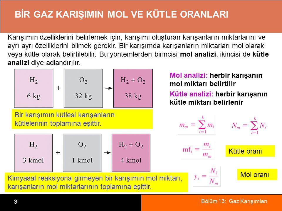 Bölüm 13: Gaz Karışımları 3 BİR GAZ KARIŞIMIN MOL VE KÜTLE ORANLARI Bir karışımın kütlesi karışanların kütlelerinin toplamına eşittir. Kimyasal reaksi
