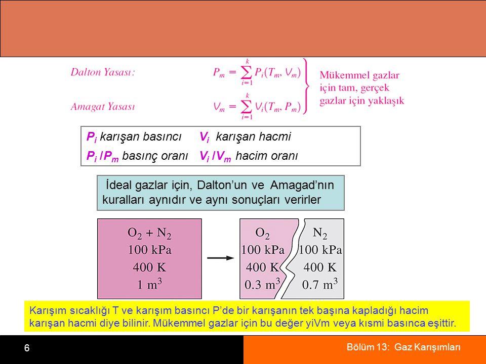 Bölüm 13: Gaz Karışımları 7 İdeal-Gaz Karışımları Bu denklem sadece mükemmel gaz karışımları için geçerlidir, çünkü hem karışım hem de karışanlar için mükemmel gaz hal denklemini kullanarak çıkarılmıştır.