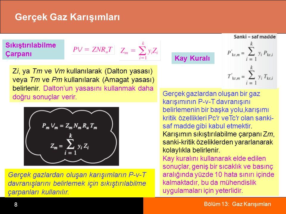 Bölüm 13: Gaz Karışımları 8 Gerçek Gaz Karışımları Gerçek gazlardan oluşan karışımların P-v-T davranışlarını belirlemek için sıkıştırılabilme çarpanla