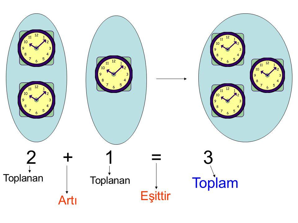 2 + 1 = 3 Toplanan Artı Eşittir Toplam