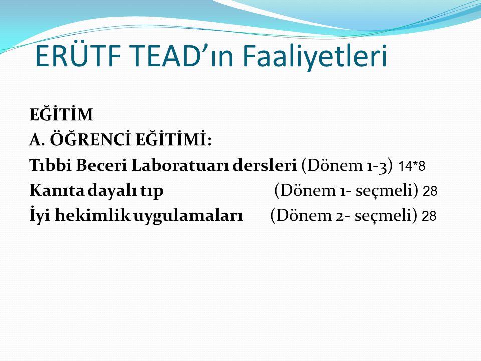 ERÜTF TEAD'ın Faaliyetleri EĞİTİM A. ÖĞRENCİ EĞİTİMİ: Tıbbi Beceri Laboratuarı dersleri (Dönem 1-3) 14*8 Kanıta dayalı tıp (Dönem 1- seçmeli) 28 İyi h