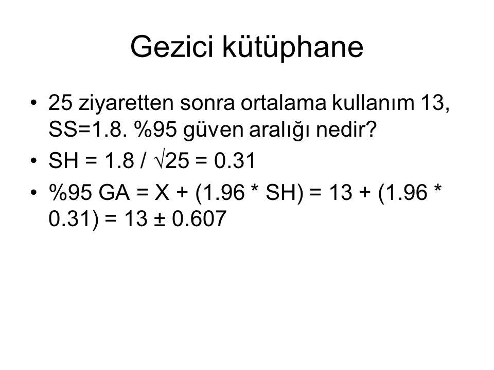 Gezici kütüphane 25 ziyaretten sonra ortalama kullanım 13, SS=1.8. %95 güven aralığı nedir? SH = 1.8 /  25 = 0.31 %95 GA = X + (1.96 * SH) = 13 + (1.