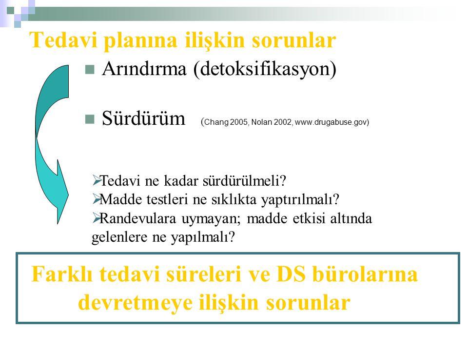Tedavi planına ilişkin sorunlar Arındırma (detoksifikasyon) Sürdürüm ( Chang 2005, Nolan 2002, www.drugabuse.gov) Farklı tedavi süreleri ve DS bürolar