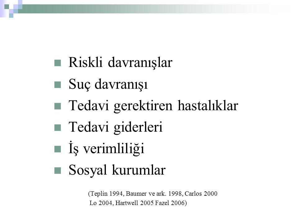 Riskli davranışlar Suç davranışı Tedavi gerektiren hastalıklar Tedavi giderleri İş verimliliği Sosyal kurumlar (Teplin 1994, Baumer ve ark. 1998, Carl