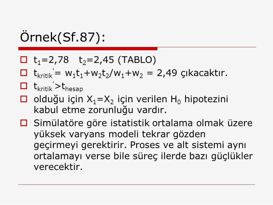 Örnek(Sf.87):  t 1 =2,78 t 2 =2,45 (TABLO)  t kritik ' = w 1 t 1 +w 2 t 2 /w 1 +w 2 = 2,49 çıkacaktır.