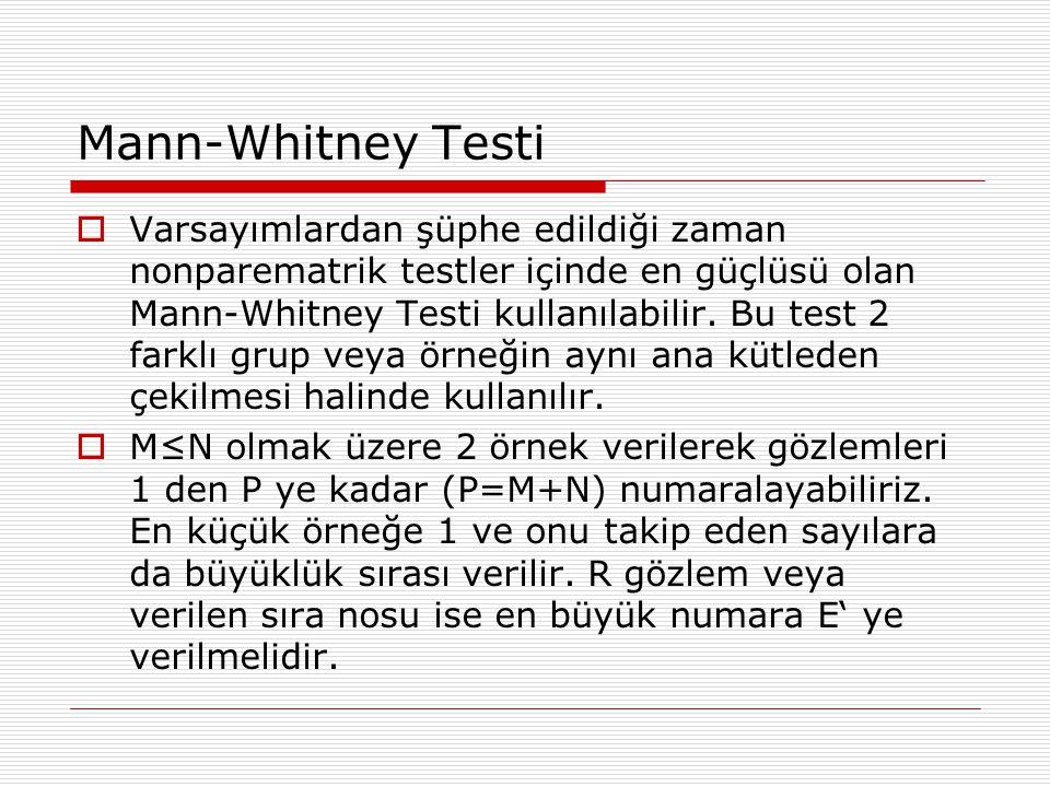Mann-Whitney Testi  Varsayımlardan şüphe edildiği zaman nonparematrik testler içinde en güçlüsü olan Mann-Whitney Testi kullanılabilir.