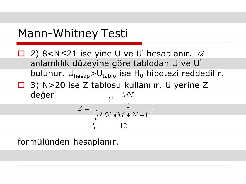 Mann-Whitney Testi  2) 8 U tablo ise H 0 hipotezi reddedilir.