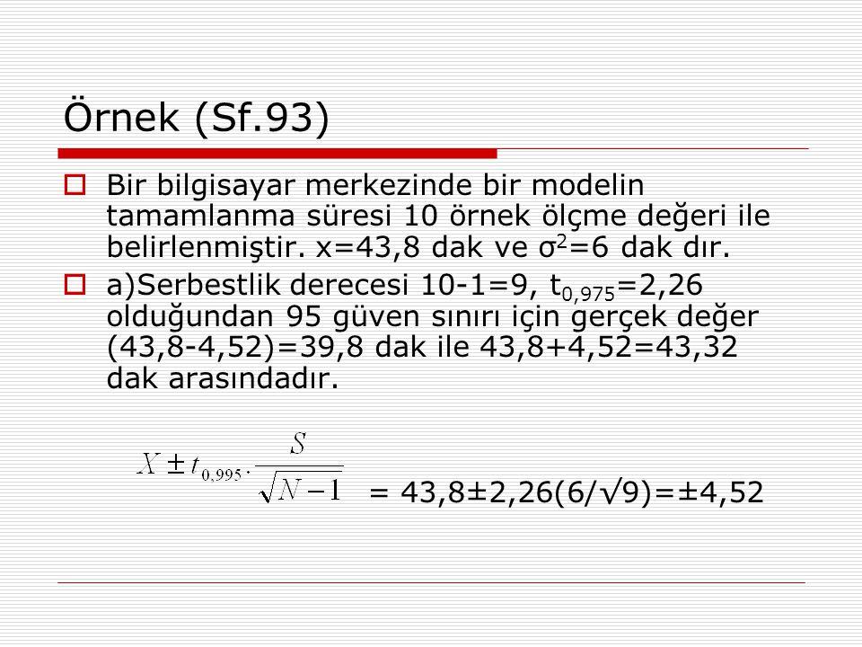Örnek (Sf.93)  Bir bilgisayar merkezinde bir modelin tamamlanma süresi 10 örnek ölçme değeri ile belirlenmiştir.