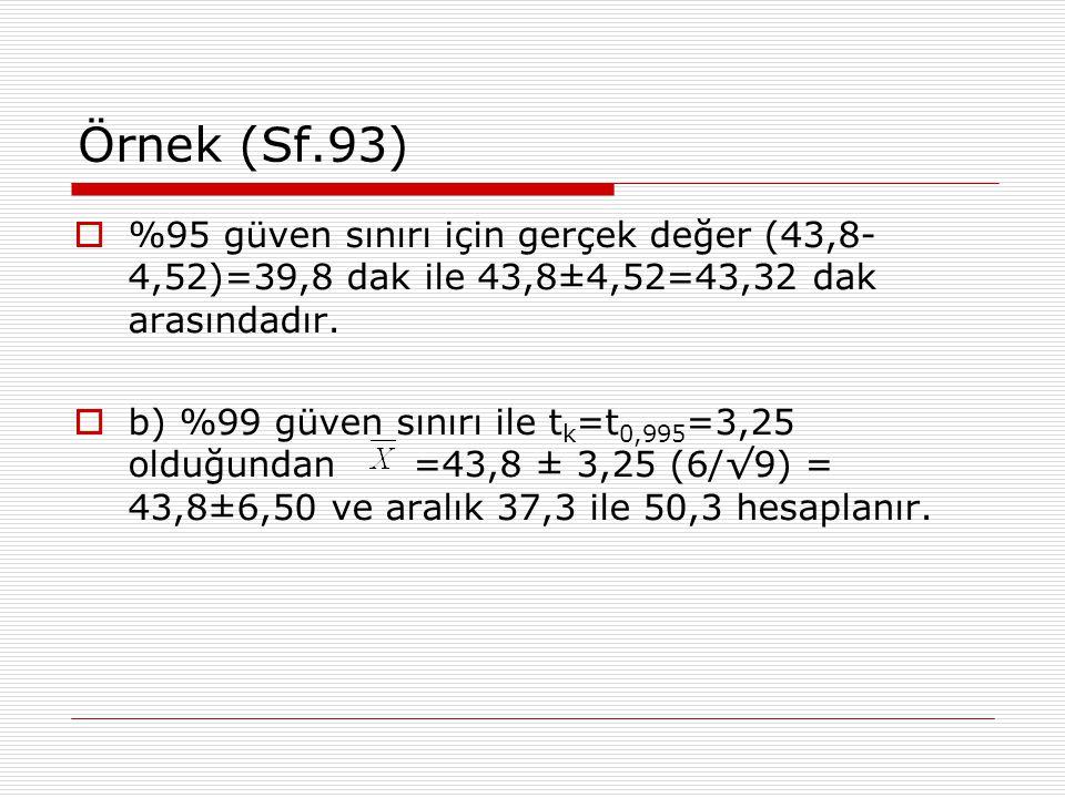Örnek (Sf.93)  %95 güven sınırı için gerçek değer (43,8- 4,52)=39,8 dak ile 43,8±4,52=43,32 dak arasındadır.
