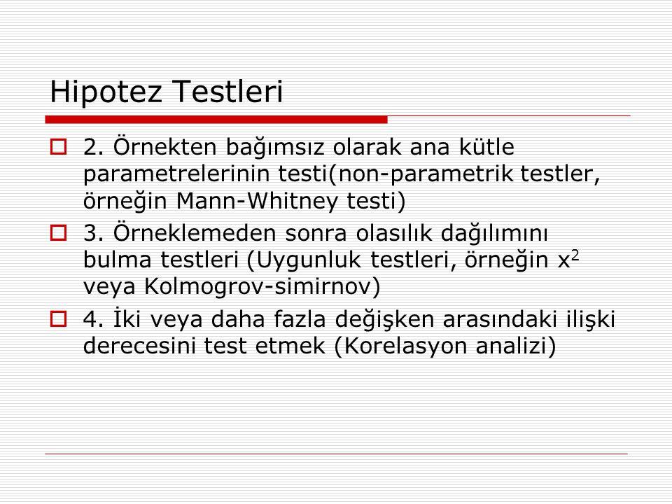 Hipotez Testleri  2.