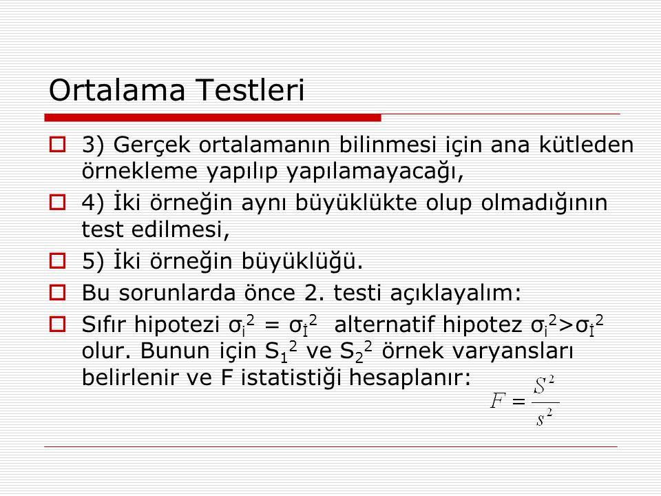 Ortalama Testleri  3) Gerçek ortalamanın bilinmesi için ana kütleden örnekleme yapılıp yapılamayacağı,  4) İki örneğin aynı büyüklükte olup olmadığının test edilmesi,  5) İki örneğin büyüklüğü.