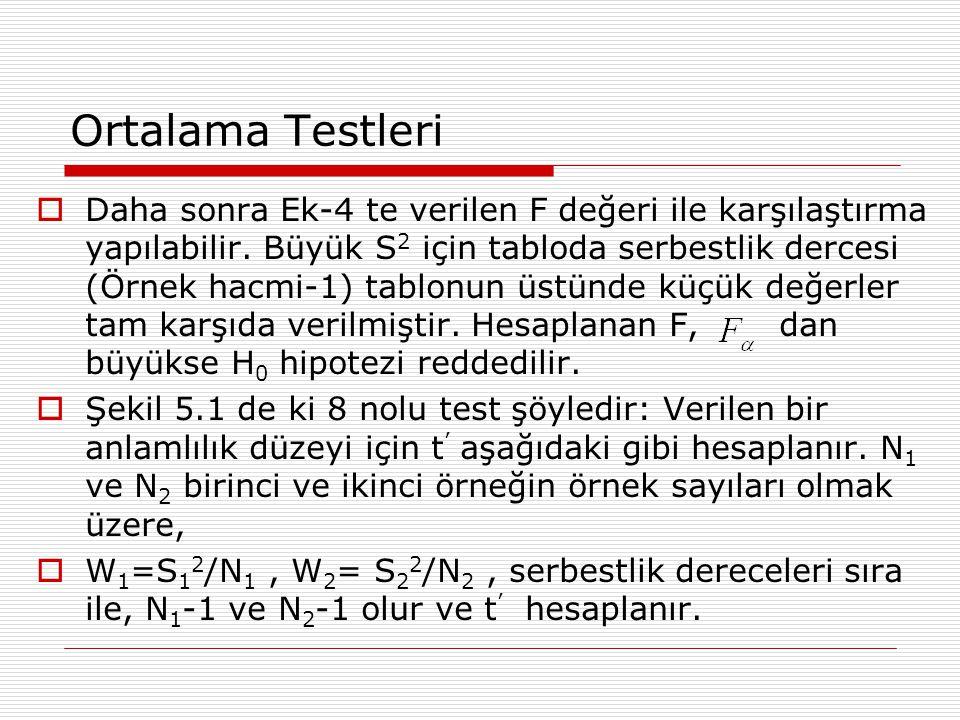Ortalama Testleri  Daha sonra Ek-4 te verilen F değeri ile karşılaştırma yapılabilir.