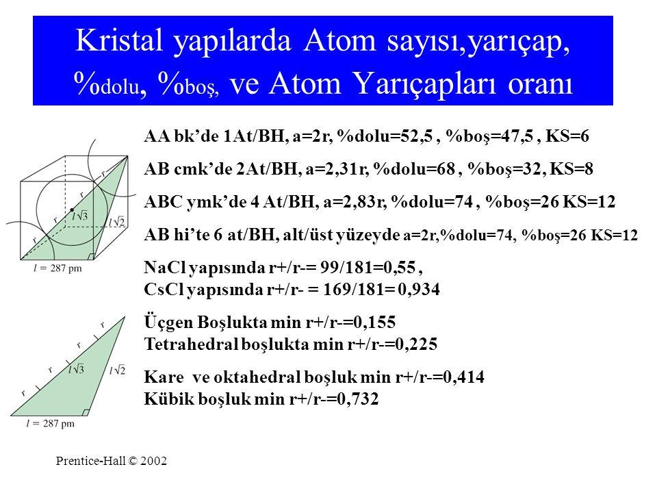 Prentice-Hall © 2002 Kristal yapılarda Atom sayısı,yarıçap, % dolu, % boş, ve Atom Yarıçapları oranı AA bk'de 1At/BH, a=2r, %dolu=52,5, %boş=47,5, KS=