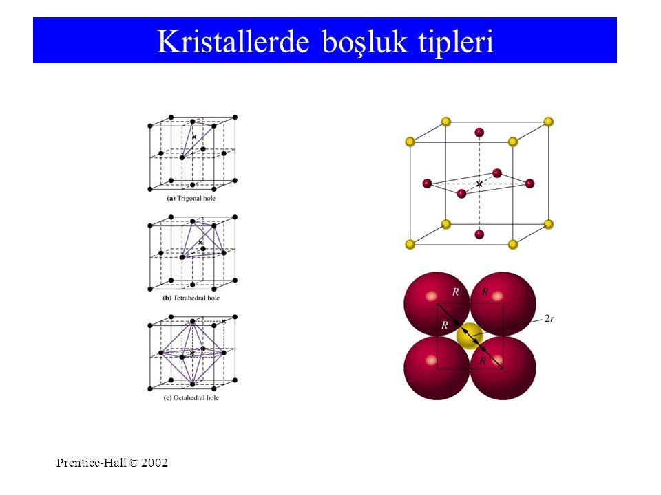 Prentice-Hall © 2002 Kristallerde boşluk tipleri