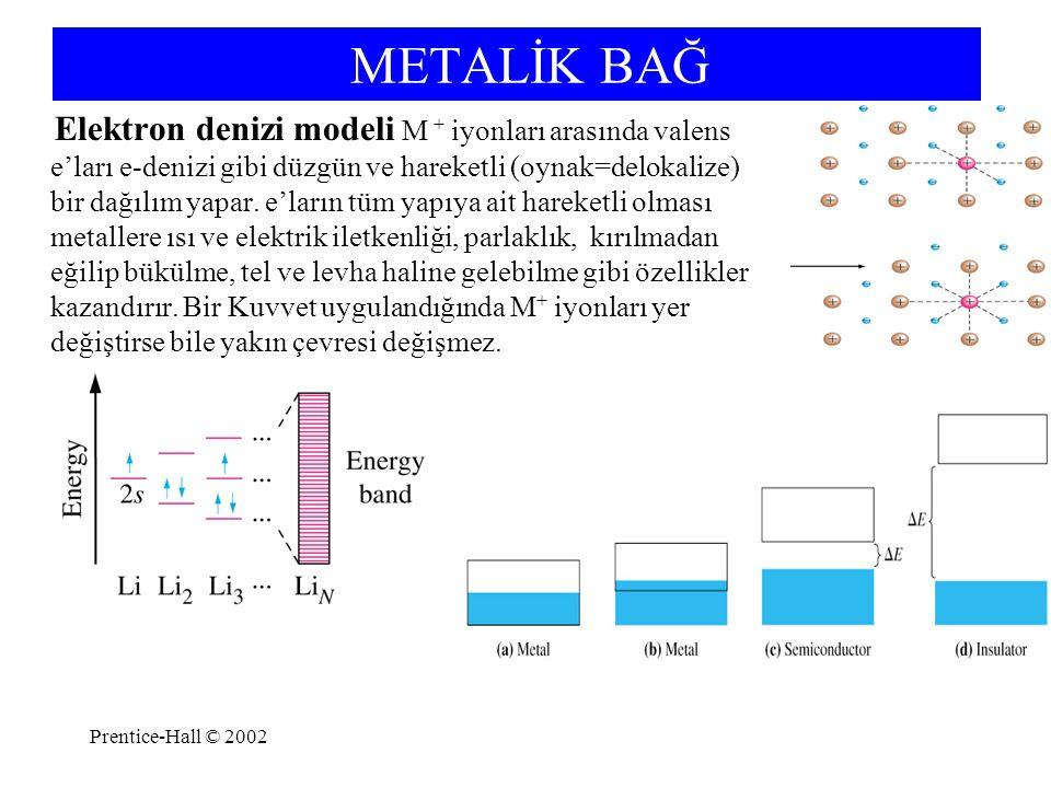 Prentice-Hall © 2002 METALİK BAĞ Elektron denizi modeli M + iyonları arasında valens e'ları e-denizi gibi düzgün ve hareketli (oynak=delokalize) bir d