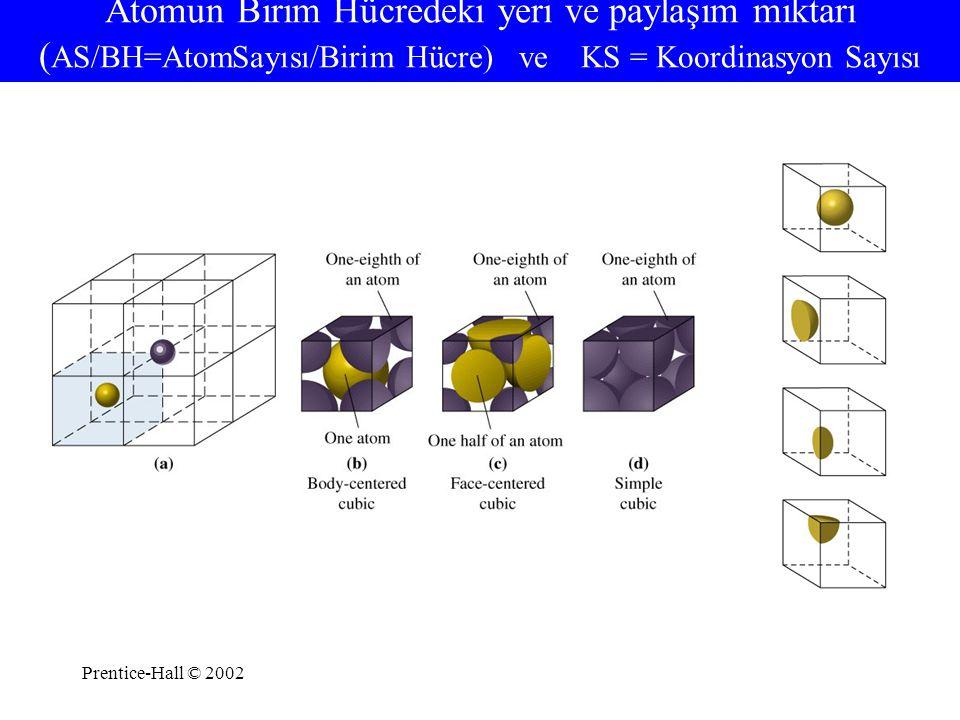 Prentice-Hall © 2002 İSTİF (ÖRGÜ) ŞEKİLLERİ B-Sık İstifler ● B- SIK İSTİF : Bir kürenin etrafına aynı büyüklükte max 6 küre yerleşebilir ve bu dizimde küreler arasında oluşan 6 boşluk vardır.