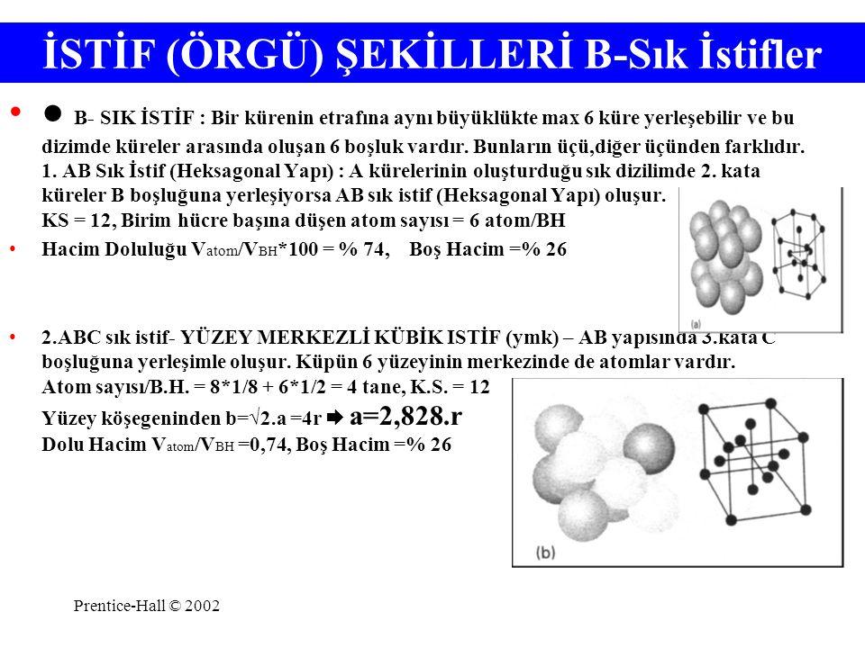 Prentice-Hall © 2002 ZnS (Çinko Blent) yapısı (S = 'lerin oluşturduğu ymk yapıda Zn 2+ ½ Tetrahedral Boşlukta) CaF 2 (Florit) yapısı (Ca 2+ 'ların yaptığı ymk yapıda F - Tetrahedral Boşlukta KS=8-4) TiO 2 (Rutil) yapısı ( O = 'lerin yaptığı hsi yapıda Ti 4+ ½ Oktahedral boşlukta)