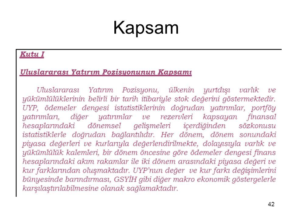42 Kapsam