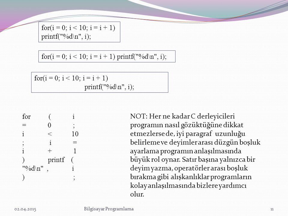 02.04.2015Bilgisayar Programlama11 for(i = 0; i < 10; i = i + 1) printf( %d\n , i); for(i = 0; i < 10; i = i + 1) printf( %d\n , i); for(i = 0; i < 10; i = i + 1) printf( %d\n , i); for ( i = 0 ; i < 10 ; i = i + 1 ) printf ( %d\n , i ) ; NOT: Her ne kadar C derleyicileri programın nasıl gözüktüğüne dikkat etmezlerse de, iyi paragraf uzunluğu belirleme ve deyimler arası düzgün boşluk ayarlama programın anlaşılmasında büyük rol oynar.
