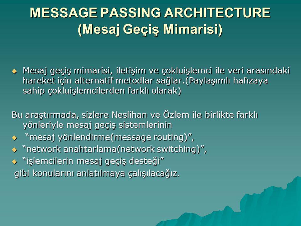 INTRODUCTION TO MESSAGE PASSING (Mesaj Geçişe giriş)  Mesaj geçiş mimarisi, veriler ile işlemci arasındaki iletişimi, bilgisayarın genel hafızasına ihtiyaç duymadan sağlar.