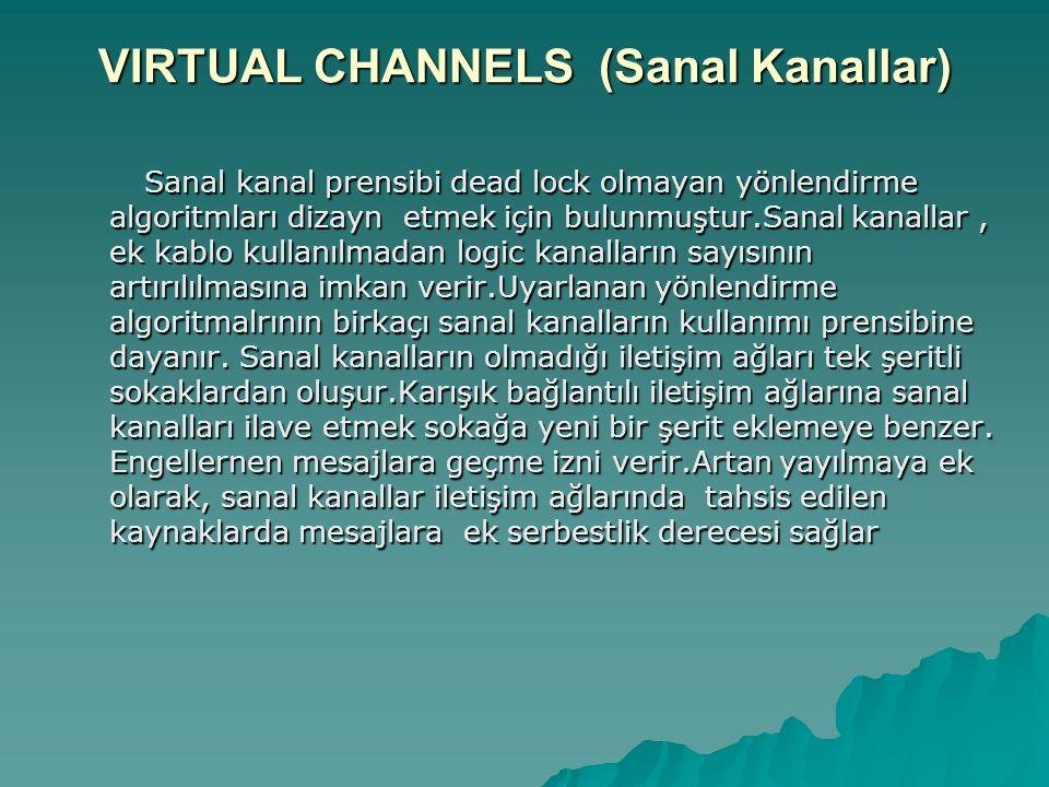 VIRTUAL CHANNELS (Sanal Kanallar) Sanal kanal prensibi dead lock olmayan yönlendirme algoritmları dizayn etmek için bulunmuştur.Sanal kanallar, ek kablo kullanılmadan logic kanalların sayısının artırılılmasına imkan verir.Uyarlanan yönlendirme algoritmalrının birkaçı sanal kanalların kullanımı prensibine dayanır.