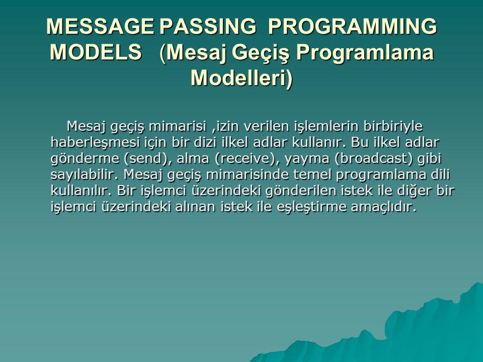 MESSAGE PASSING PROGRAMMING MODELS (Mesaj Geçiş Programlama Modelleri) Mesaj geçiş mimarisi,izin verilen işlemlerin birbiriyle haberleşmesi için bir dizi ilkel adlar kullanır.