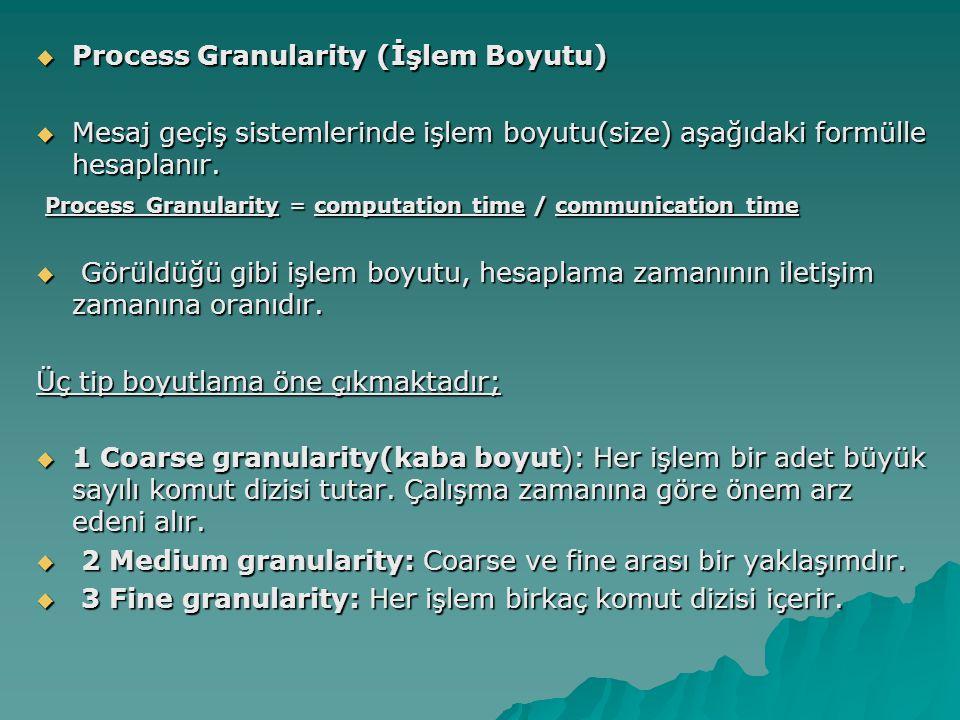  Process Granularity (İşlem Boyutu)  Mesaj geçiş sistemlerinde işlem boyutu(size) aşağıdaki formülle hesaplanır.