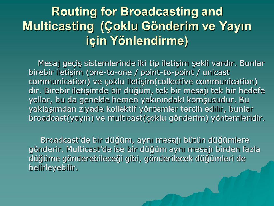 Routing for Broadcasting and Multicasting (Çoklu Gönderim ve Yayın için Yönlendirme) Mesaj geçiş sistemlerinde iki tip iletişim şekli vardır.