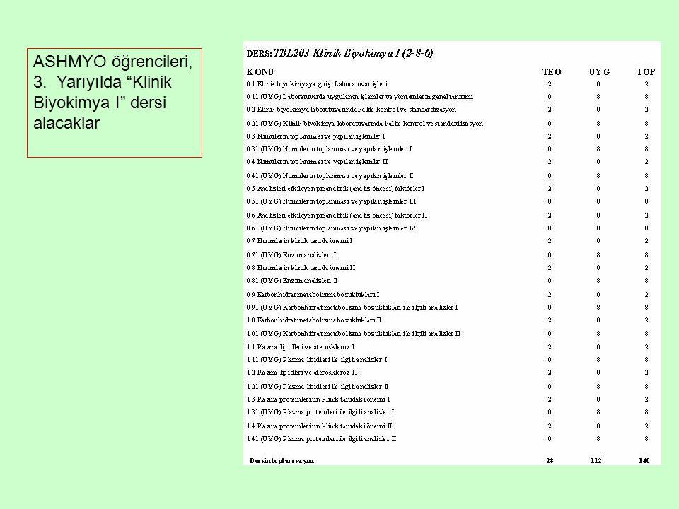 ASHMYO öğrencileri, 3. Yarıyılda Klinik Biyokimya I dersi alacaklar