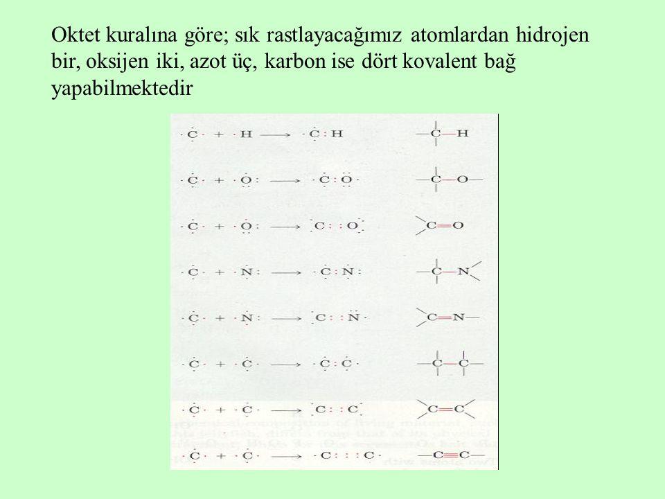 Oktet kuralına göre; sık rastlayacağımız atomlardan hidrojen bir, oksijen iki, azot üç, karbon ise dört kovalent bağ yapabilmektedir