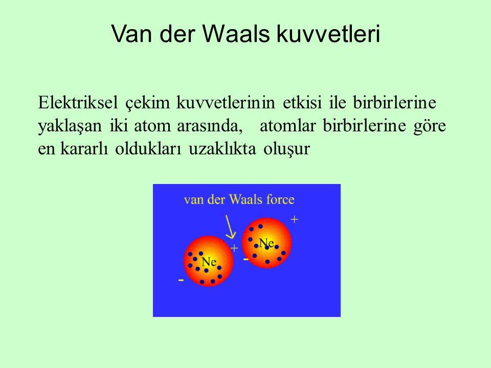 Elektriksel çekim kuvvetlerinin etkisi ile birbirlerine yaklaşan iki atom arasında, atomlar birbirlerine göre en kararlı oldukları uzaklıkta oluşur Van der Waals kuvvetleri