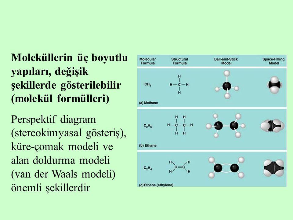Moleküllerin üç boyutlu yapıları, değişik şekillerde gösterilebilir (molekül formülleri) Perspektif diagram (stereokimyasal gösteriş), küre-çomak modeli ve alan doldurma modeli (van der Waals modeli) önemli şekillerdir
